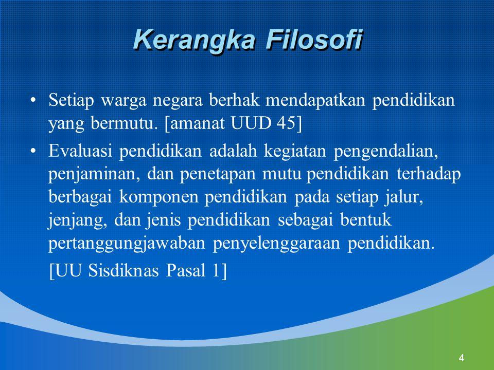 Kerangka Filosofi Setiap warga negara berhak mendapatkan pendidikan yang bermutu. [amanat UUD 45]